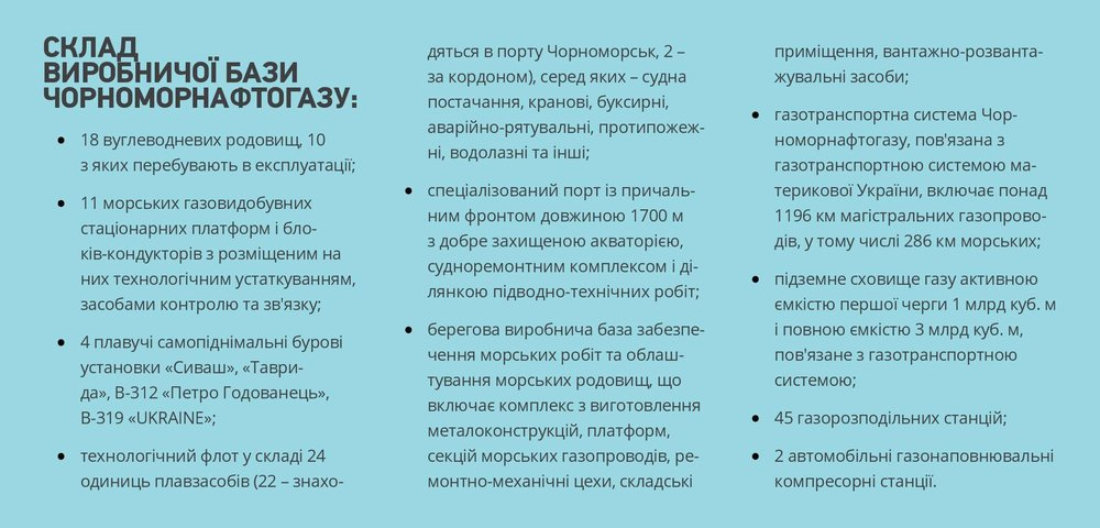 Склад виробничої бази Чорноморнафтогазу